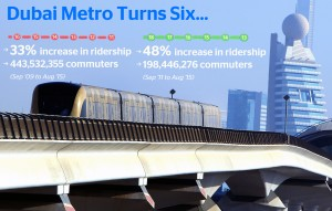 Featured Transportation  2-300x191 Dubai Metro through 6 years of commuting bliss